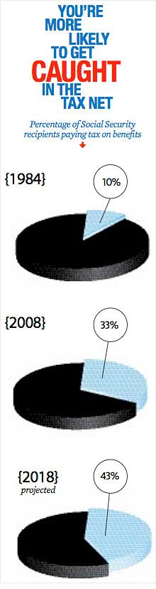 tax_chart.03.jpg
