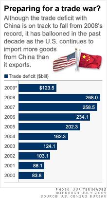 chart_china_trade.ju.03.jpg