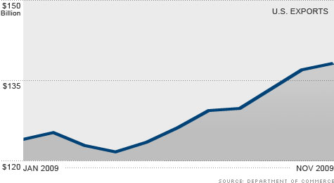 chart_us_exports2.top.jpg