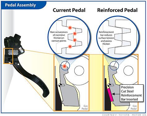 toyota_gas_pedal_recall_fix.top.jpg