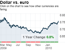 chart_ws_currency_usd_eur.03.png