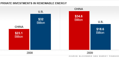 chart_china_energy2.top.jpg