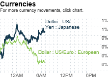 chart_ws_currency_usd_jpy.03.png