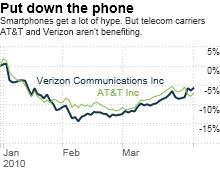 chart_ws_stock_verizoncommunicationsinc.03.png