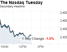 chart_ws_index_nasdaq.03.png