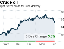 chart_ws_commodity_energy_oil.03.png
