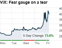 chart_ws_stock_cboemktvolatilityidx.03.png