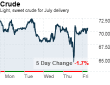 crude_for_july.png