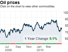 oil.6.3.png