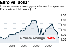 euro_vs_dollar.png