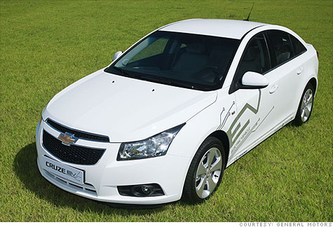 chevy_cruze_electric.top.jpg
