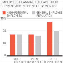 employees_chart.03.jpg
