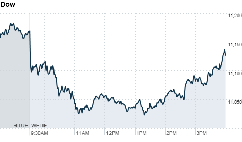 chart_ws_index_dow4.top.png