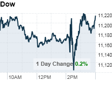 dow4pm.03.png