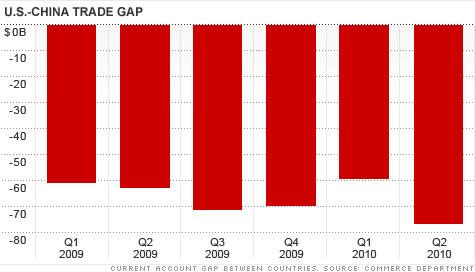 chart_us_china_trade.top.jpg