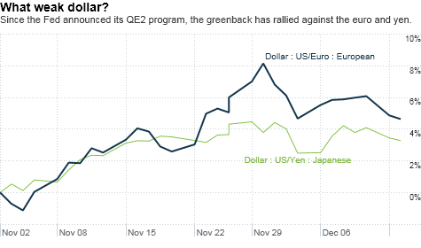 chart_ws_currency_usd_eur.top.png