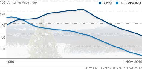 chart_consumer_price_index.top.jpg