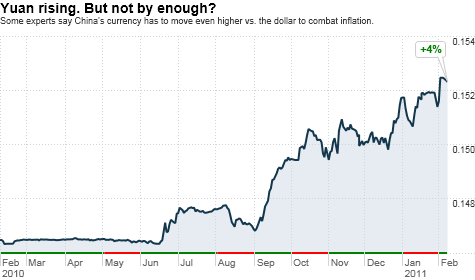 chart_ws_currency_cny_usd.top.png