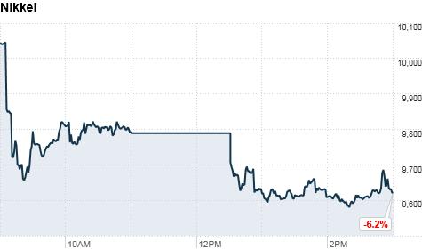 Nikkei Japan stocks