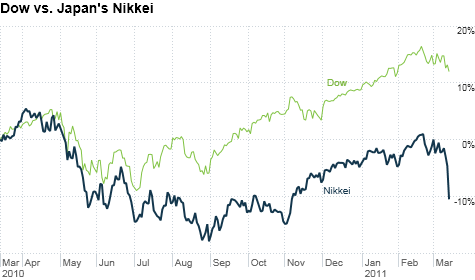 chart_ws_index_nikkei.top.png