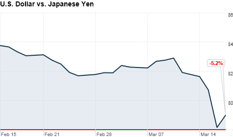 chart_ws_currency_usd_jpy.top.png