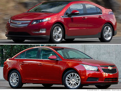The Chevy Volt versus the Chevy Cruze Eco.