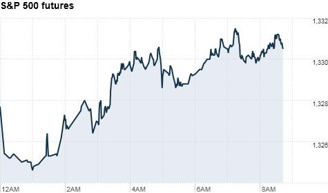U.S. stock futures on CNNMoney