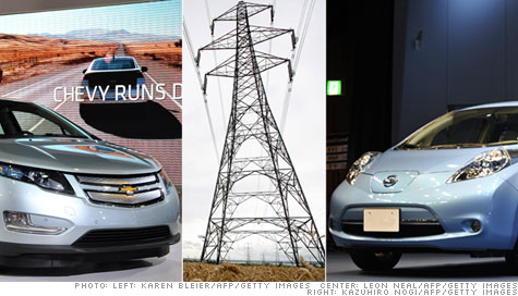 Rising Electric Car Companies