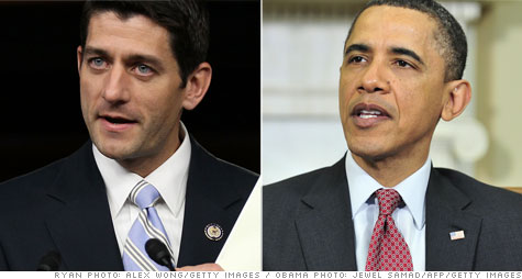 In a CNNMoney survey of economists, six out of 18 favored Paul Ryan's debt reduction plan, four sided with President Obama's proposal, and eight chose neither plan.