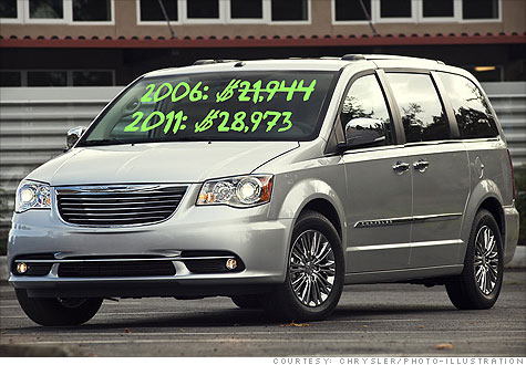 Chrysler minivan prices