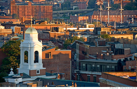 Buy vs. Rent: In Boston, renting still makes sense.