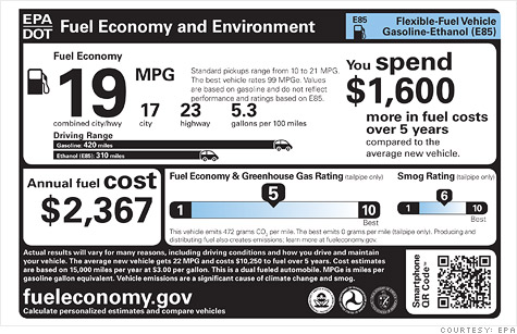 epa-fuel-economy-label.top.jpg