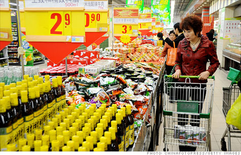 China inflation CPI