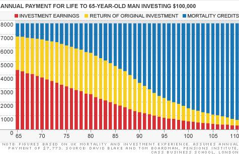 chart-annuity.top.jpg