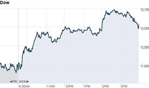 Stock market data on CNNMoney