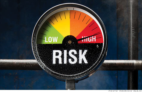 One way to manage portfolio risk -- understand these new financial products.