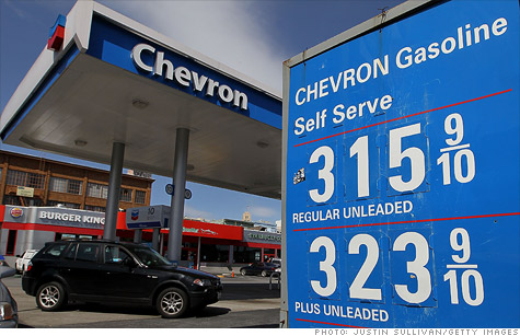 Gas prices fell sharply in June.