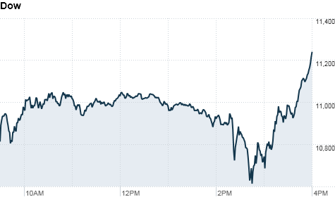 chart_ws_index_dow_201189162014.top.png