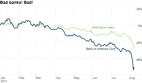 chart_ws_stock_bankofamericacorp_201189125416.top.png