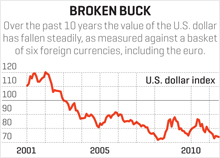 us_dollar_index.03.jpg