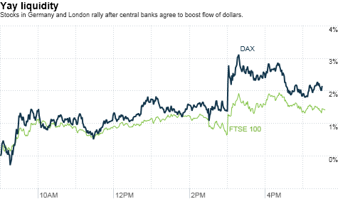 European banks need more capital to really avoid a credit crunch.