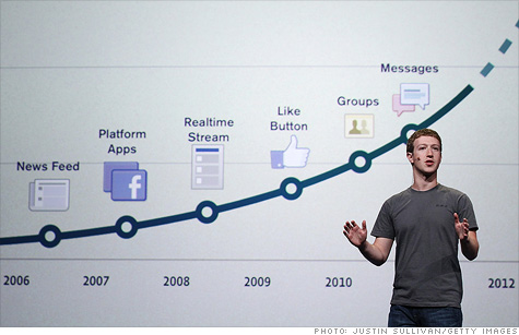Facebook founder Mark Zuckerberg unveiled a wave of Facebook changes at f8.