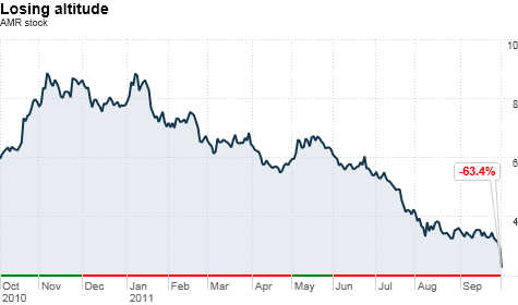 chart_ws_stock_amrcorp_201110314289.top.png