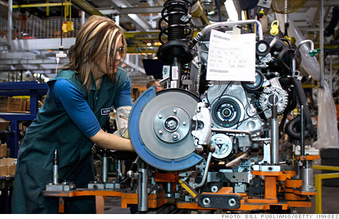ISM manufacturing report shows continued improvement in sector as new orders, backlogged orders and employment all improve.