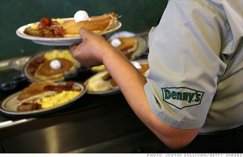 dennys_prices