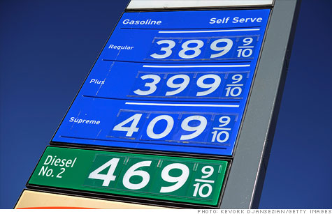 cpi-gas-prices.gi.top.jpg