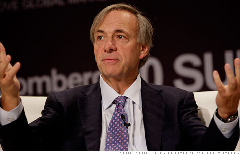 Bridgewater Associates' Ray Dalio was the top earning hedge fund manager in 2011 who received a $3.8 billion paycheck.
