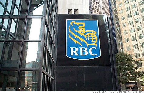 The Commodity Futures Trading Commission accused the Royal Bank of Canada on Monday of massive trading scheme aimed at avoiding taxes.