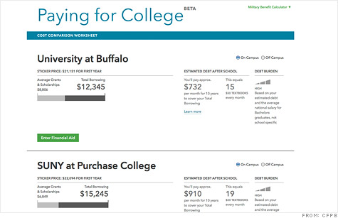 The Consumer Financial Protection Bureau is launching a new online tool to help compare the cost of student loans.