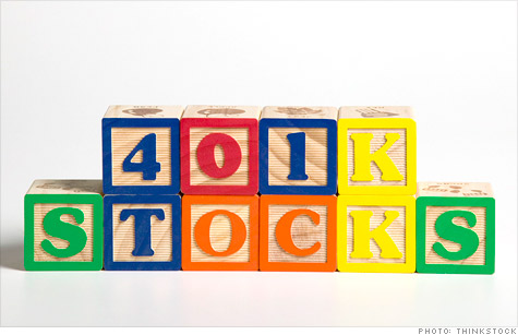 401 (k) investing, employer match